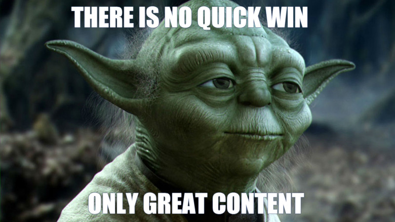 Yoda Content Marketing 2015